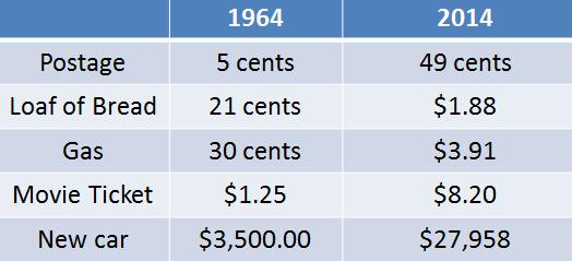 1964 versus 2014